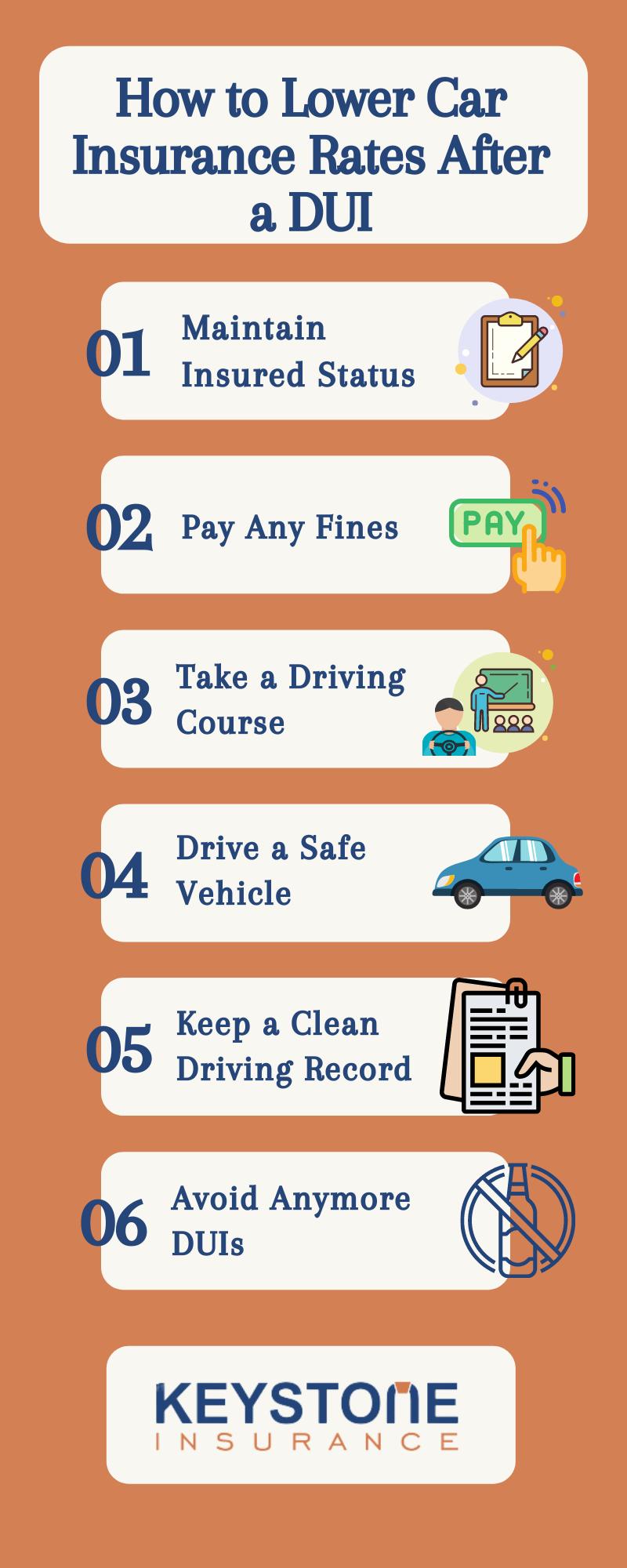 How to lower car insurance DUI Keystone